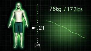 Körper wird vermessen