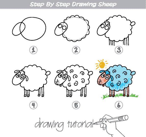 Zeichnen lernen für Kinder mit einer Anleitung zum Zeichnen eines Schafs