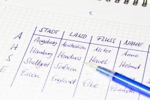 Schreibspiele auf papier: Stadt-Land-Fluss